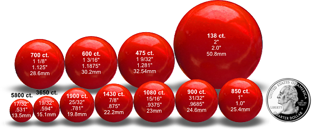 Gumball size comparison chart